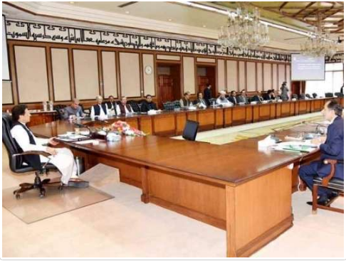 The Federal Cabinet Rejected the Proposal to Import Cotton From India